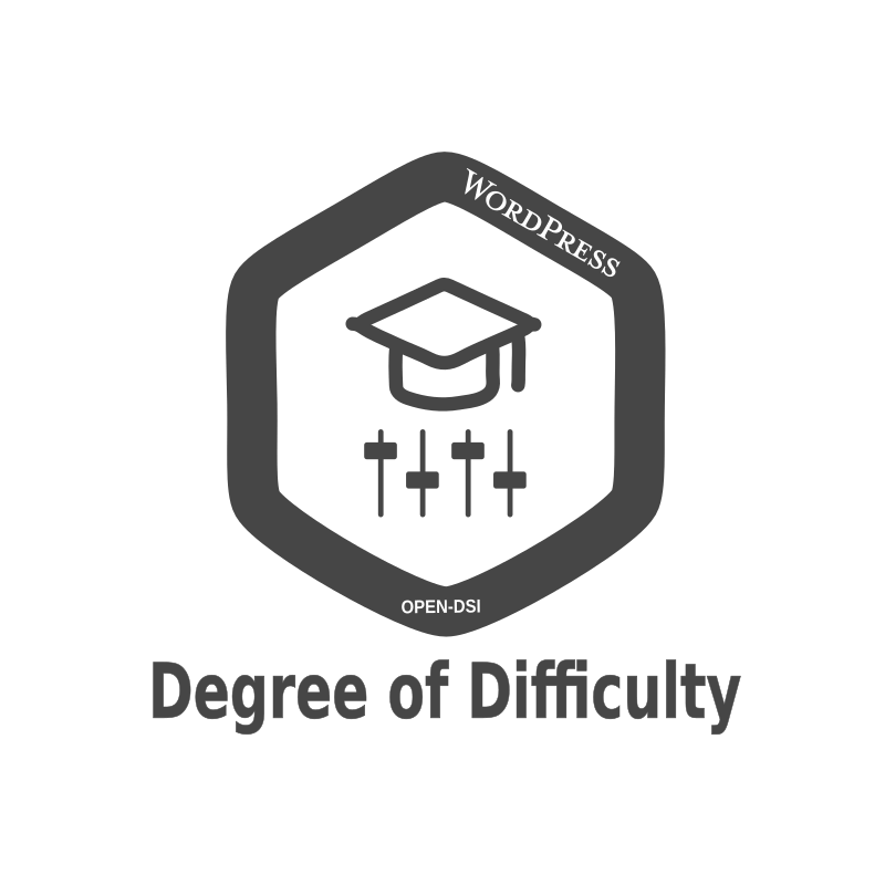 Module Wordpress - Degree of Difficulty